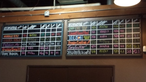 Steamworks Beer Selections